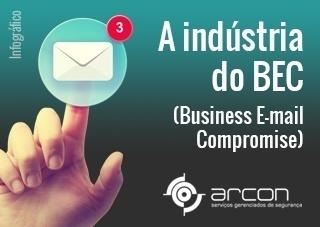 Infográfico - Indústria do BEC