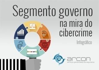 Infográfico - Segmento governo na mira