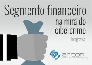 Infográfico – Segmento financeiro na mira
