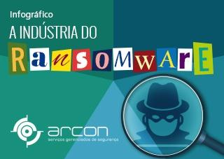 Infográfico Indústria do Ransomware
