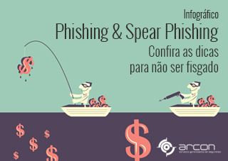Infográfico – Phishing &  Spear Phishing