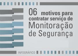 Infográfico - Monitoração de segurança