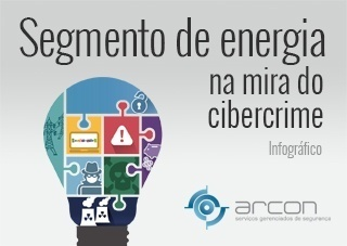 Infográfico - Segmento de energia na mira