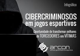 Cibercriminosos em Jogos Esportivos